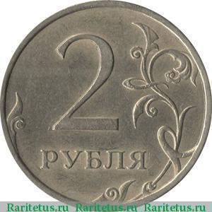 покупаю монеты украины