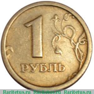 разновидности монет россии 1997 2016