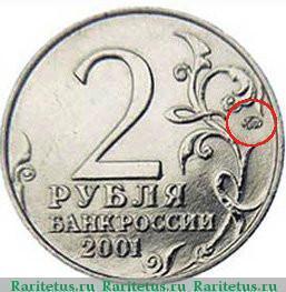 Юбилейные монеты гагарин 2001 города воинской славы московской области список