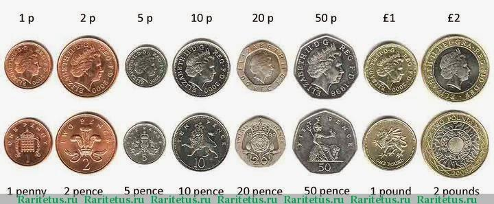 Мелкая монета англии самые интересные клады мира