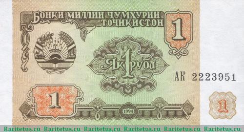 монеты таджикистана каталог