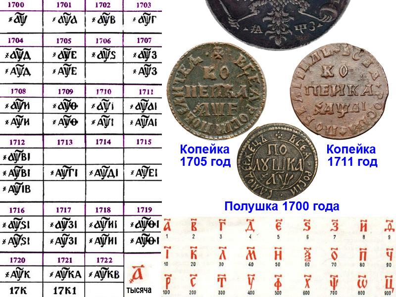 date-coins-petr-1-1729.jpg