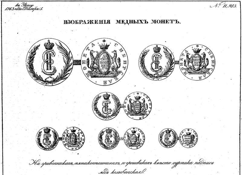 изображения монет