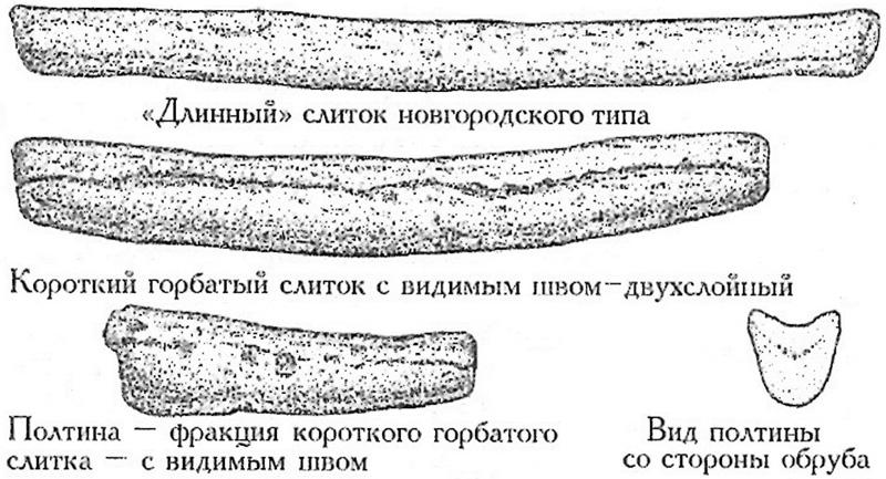 Новгородская гривна (горбатый рубль)