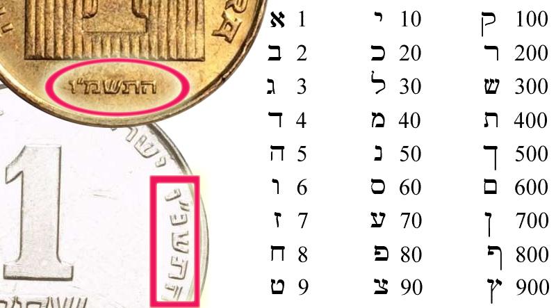 Дата на монетах