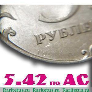 юбилейные монеты 5 рублей каталог цены