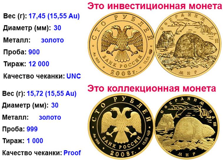 Отличия колекционной от инвестиционной монеты