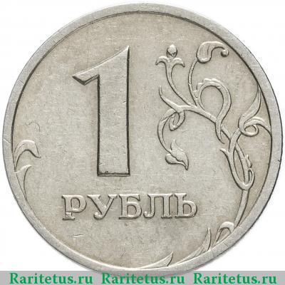 Рубль цена сегодня россия каталог монет россии с 1997 г