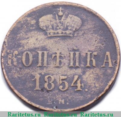 редкие монеты 1995 2015 рубли цены