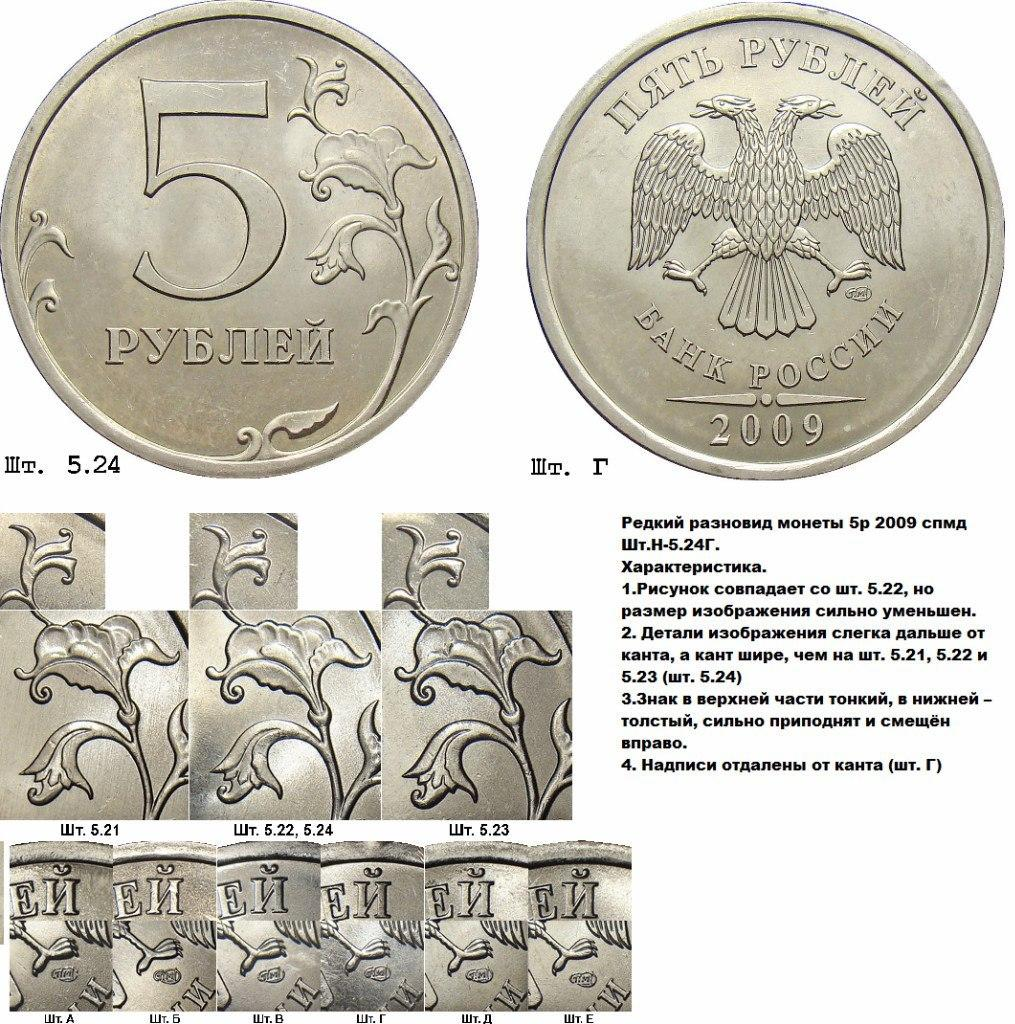 Монета 5 рублей 2009 года рубль 1905 года