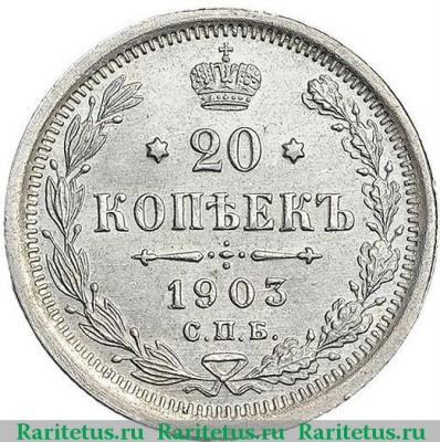 20 копеек 1903 вес 10 рублевой