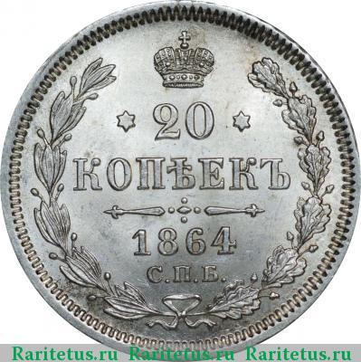 10 рублей 1904 года цена