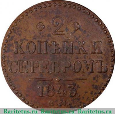 2 копейки 1843 года цена юбилейные монеты ссср 1 рубль стоимость каталог