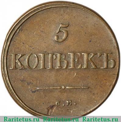 монеты ефимки стоимость
