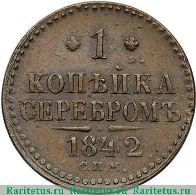 Монета 1 копейка серебром 1842 цена ноль рублей монета купить