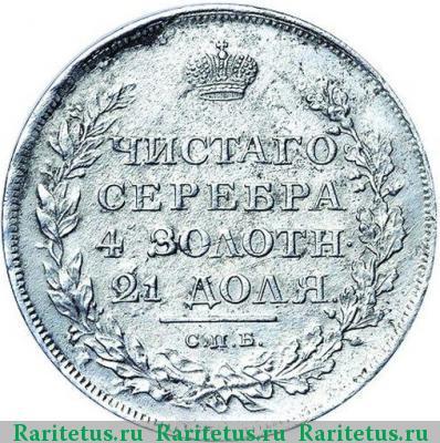 Рубль 1811 года цена копейка 1861 александр 2 цена