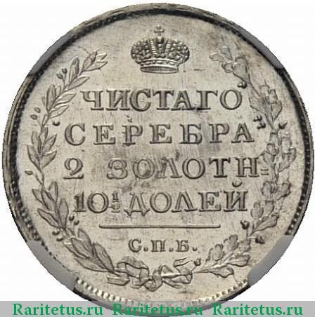 Серебряная монета полтина копейка 1935 года цена
