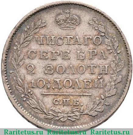 Полтина 1825 г корона широкая польские монеты 1977 года