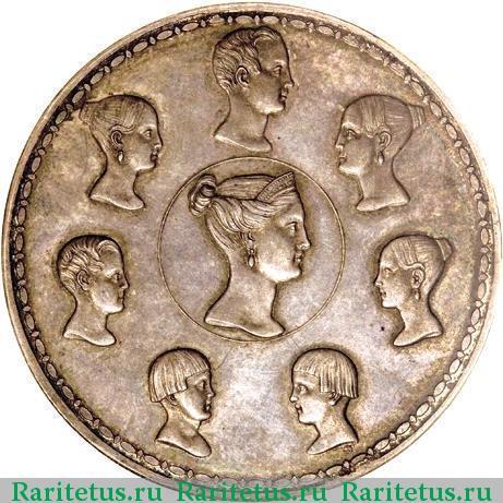 Цена монеты николая 1 продам юбилейные рубли ссср цена