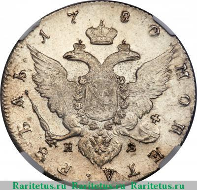Рубль 1780 альбом с изображением монет
