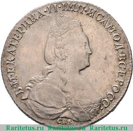нумизматика каталог монет евро